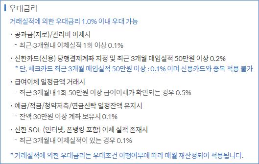 신한은행 공무원 신용대출 우대 금리 조건