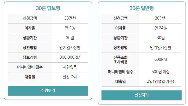 머니비앤비 30만원 대출 어플